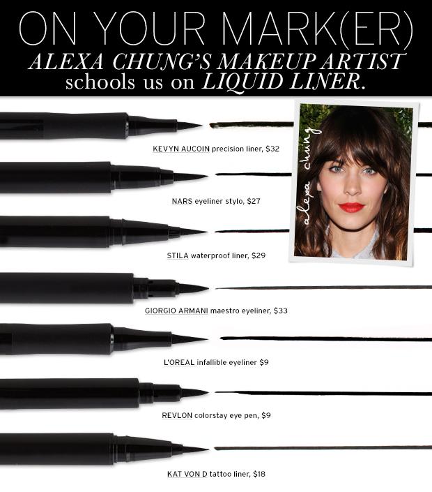 Alexa Chung's Makeup Artist Shares Beauty Tips