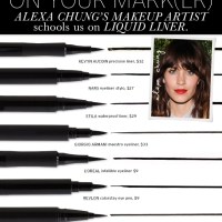 Alexa Chung's Makeup Artist Shares Beauty Tips