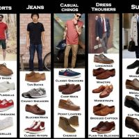 The Men's Guide To Everything You Need To Know About Dress Shoes