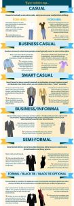 formal vs nonformal clothing types