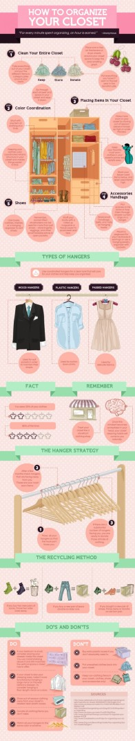 How-To-Organize-Your-Closet-by-LincolnApts-via-Tipsaholic