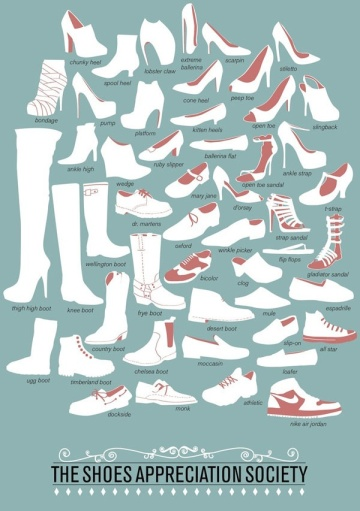 shoe types2